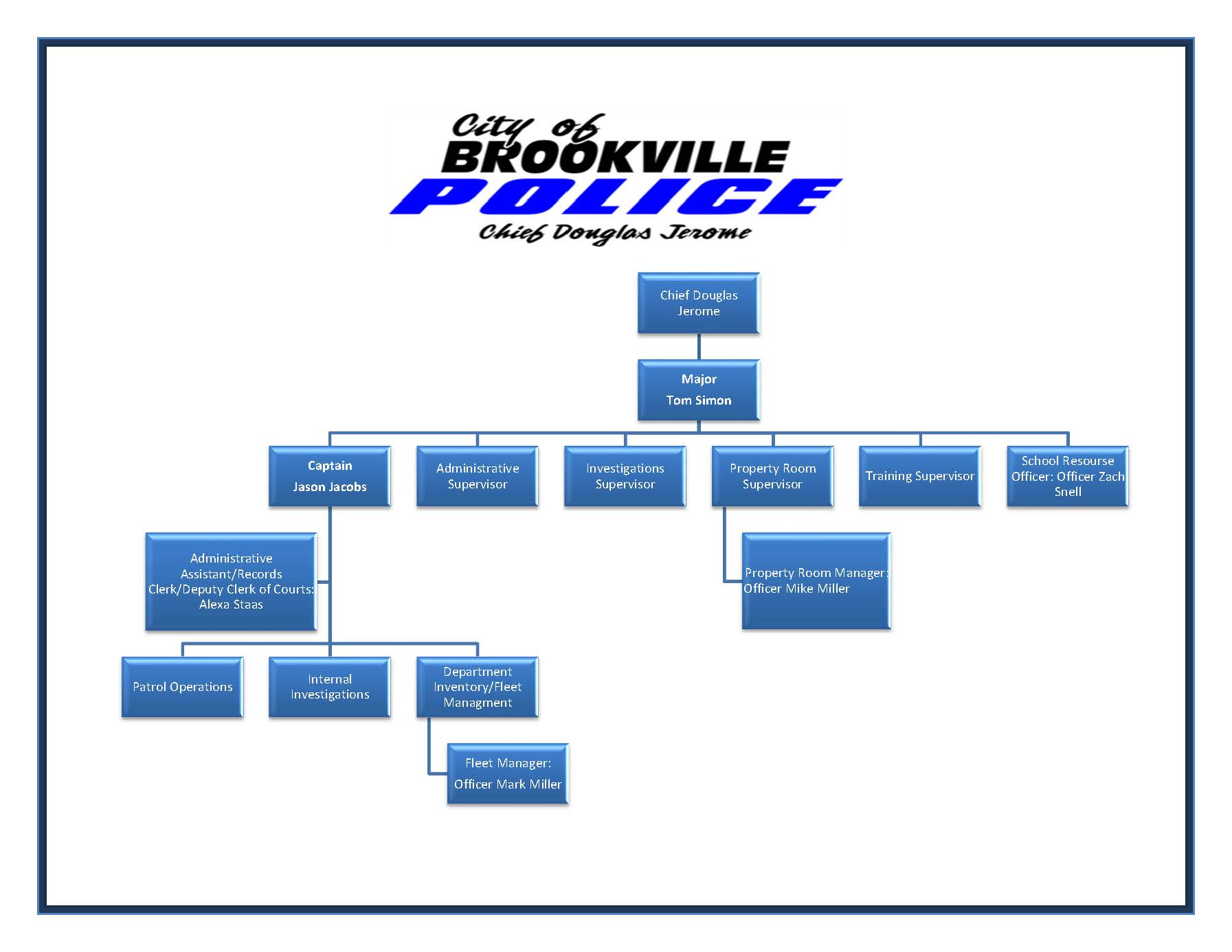 PD organizational chart updated 7.11.20